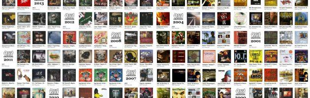 Все релизы лейбла RAP Recordz 1997-2017